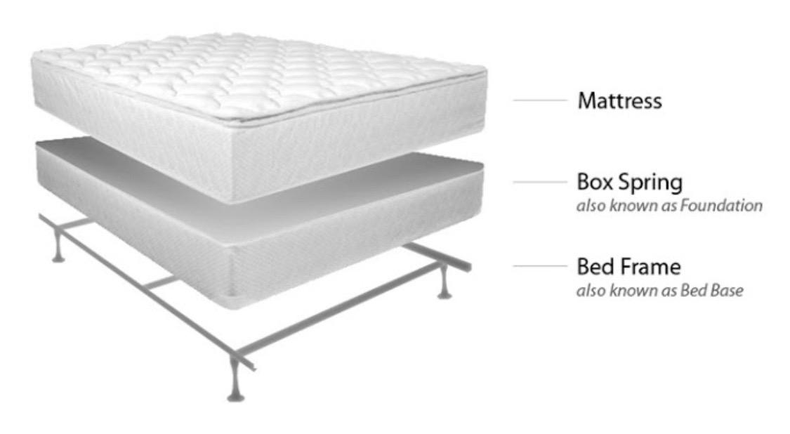 bed frame carlos mattress. Black Bedroom Furniture Sets. Home Design Ideas